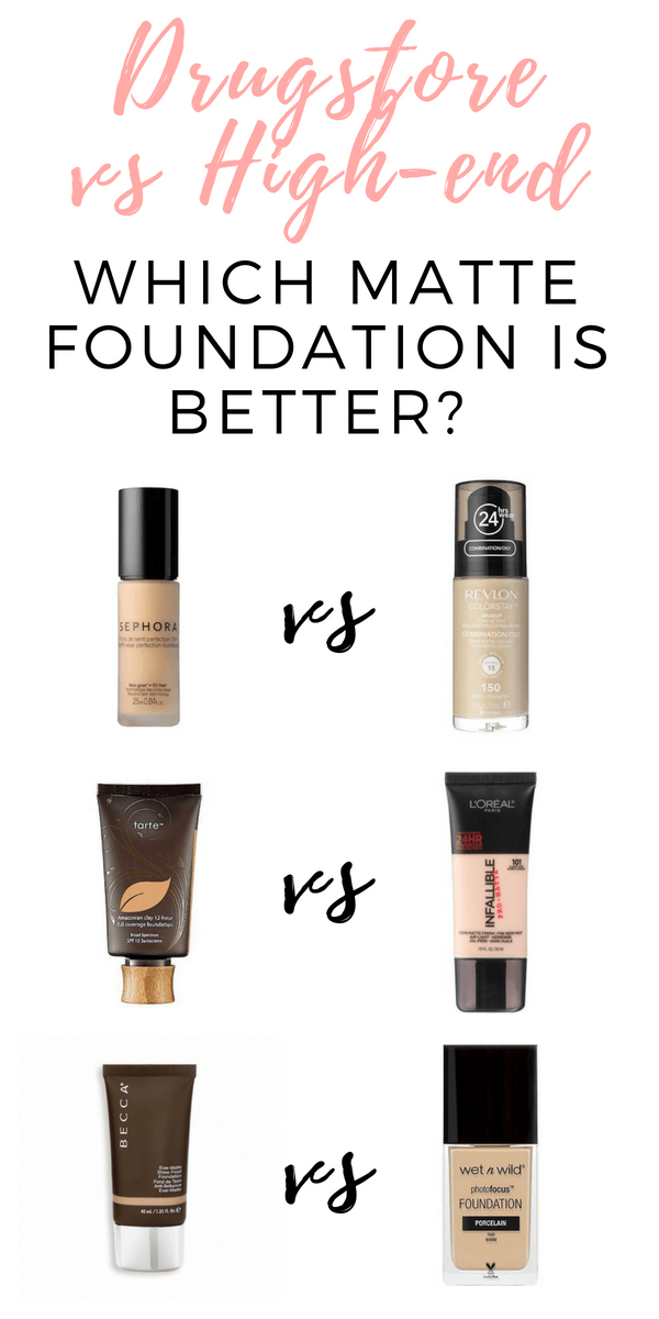 Drugstore vs High-End makeup review
