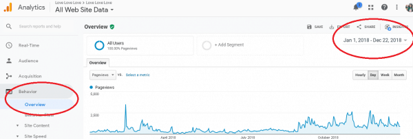 How to find most read blog posts in Google analytics.