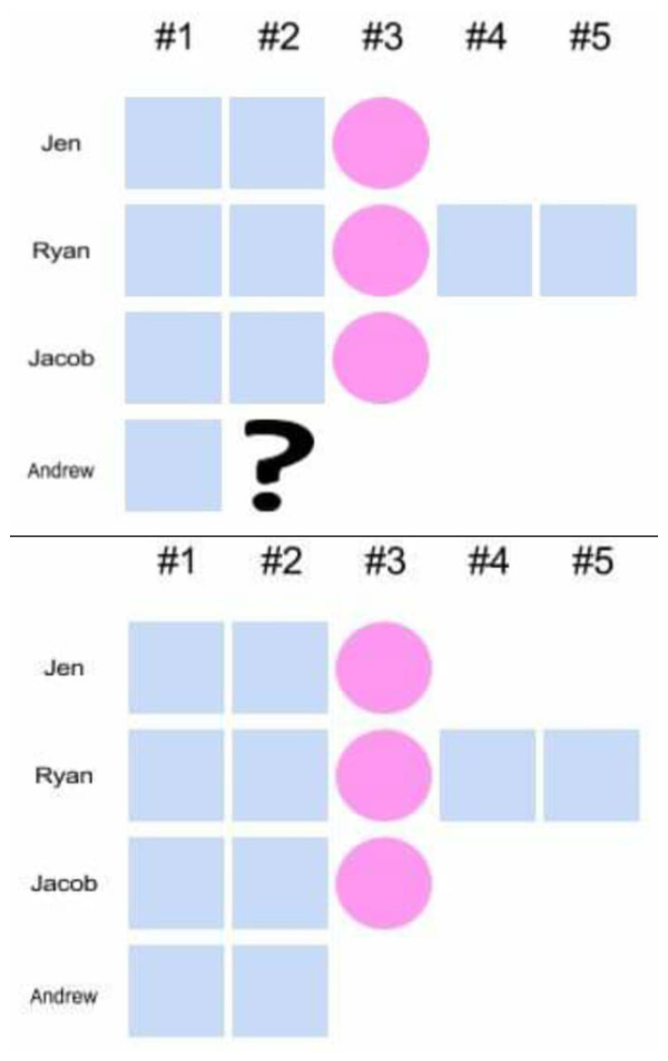 Family pattern gender reveal